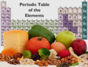 Tafel der Elemente + Lebensmittel